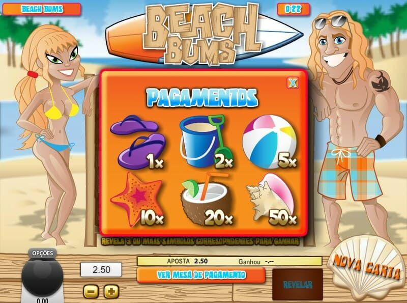 beach bums pagamentos