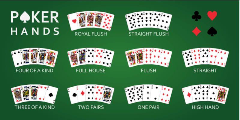 poker hands bodog