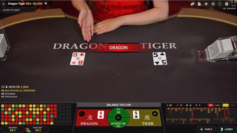 bacara dragon tiger ganho bodog