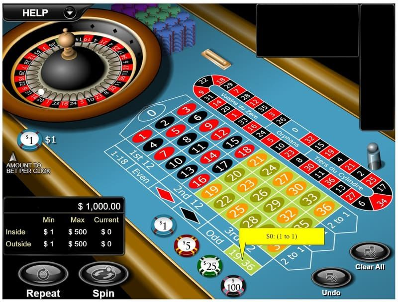 apuestas ruleta virtual bodog