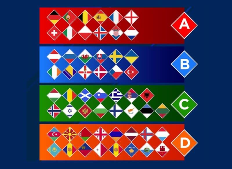 55 nacoes europeias liga