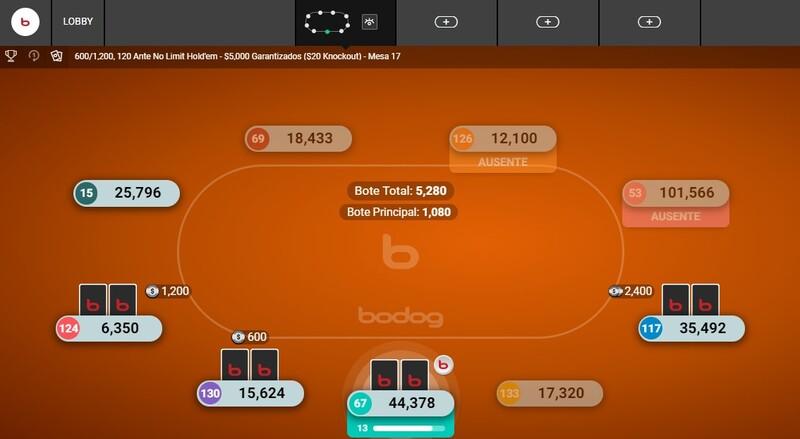 apuestas poker online