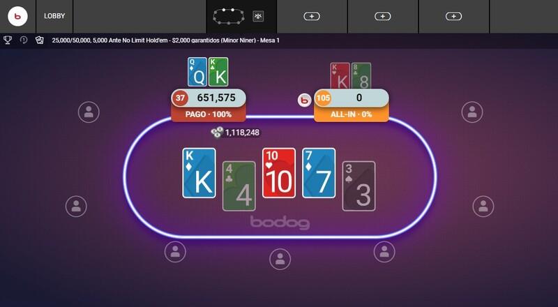 endinheirado poker