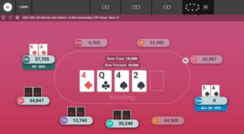 estrategias blackjack poker