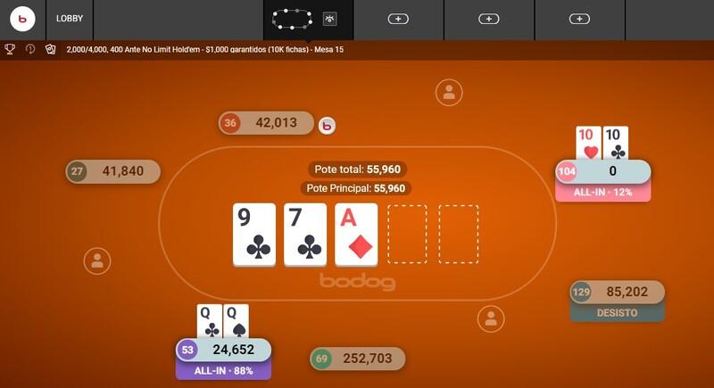 par poker