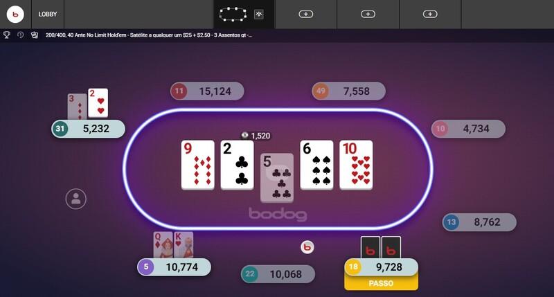destreza estrategia poker